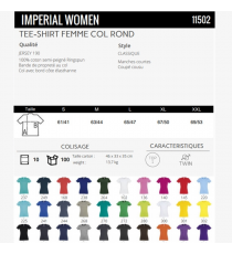 T-shirt Imperial women Sol's